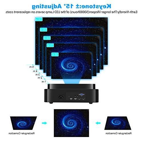 Home 1280x800 LED Projector with 40%+ Lumens, HDMI, AV, USB from Smartphone, Player